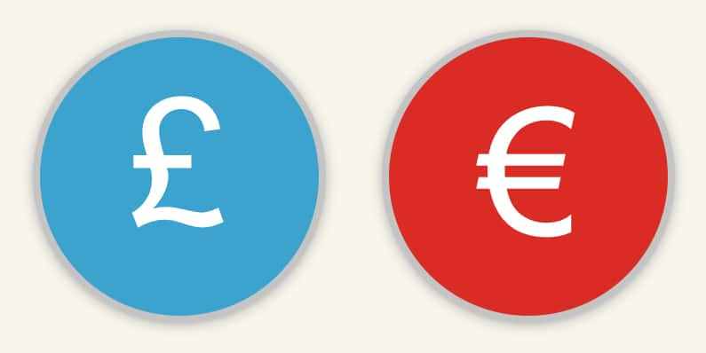 Translation setup costs