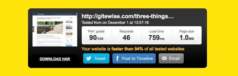 pingdom score for optimisation blog post